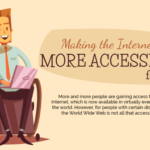 accesible internet