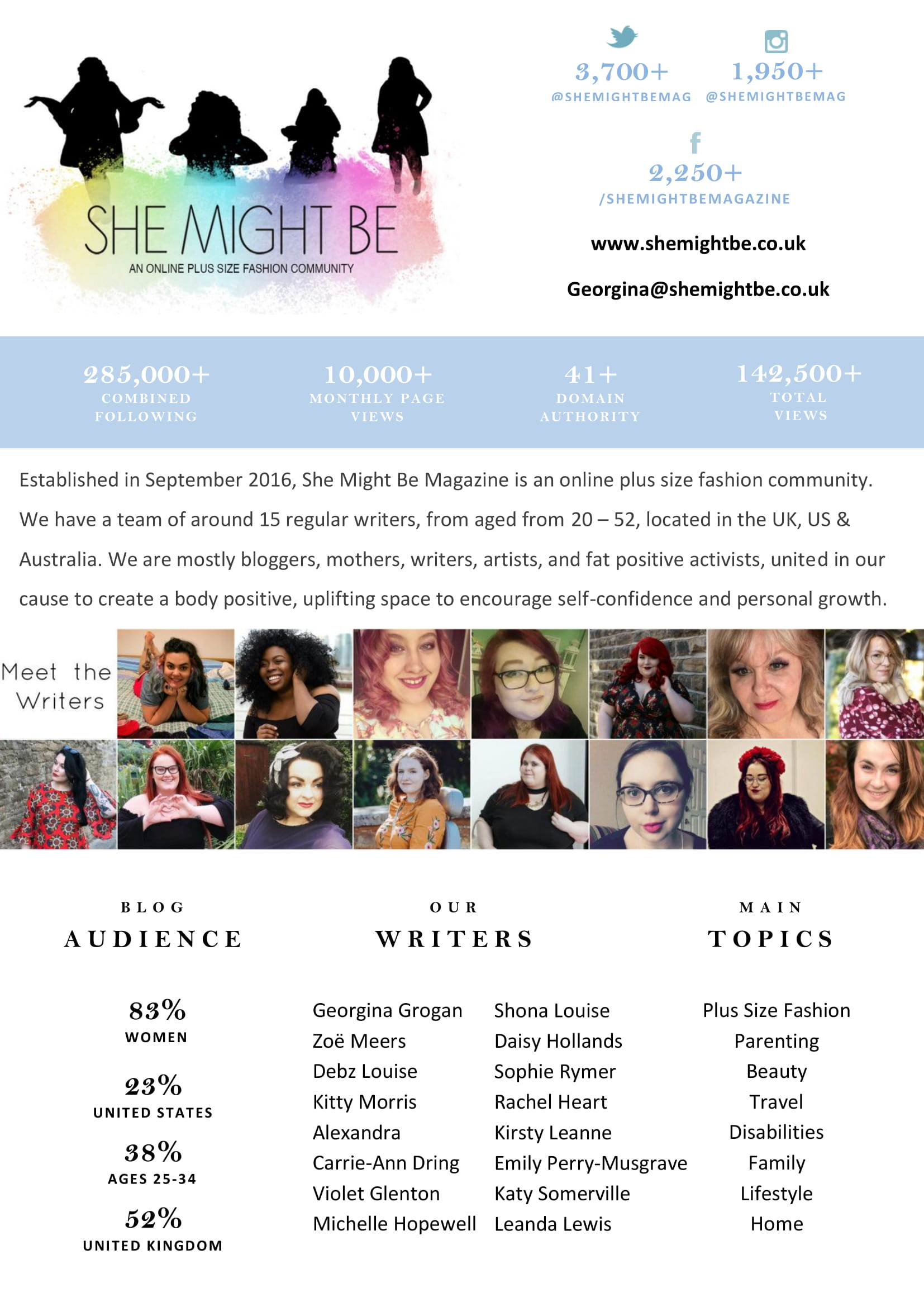 Media Kit for She Might Be Magazine